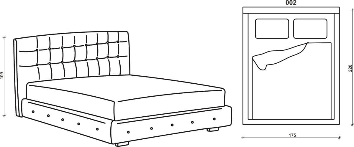 Cezare krevet dimenzije